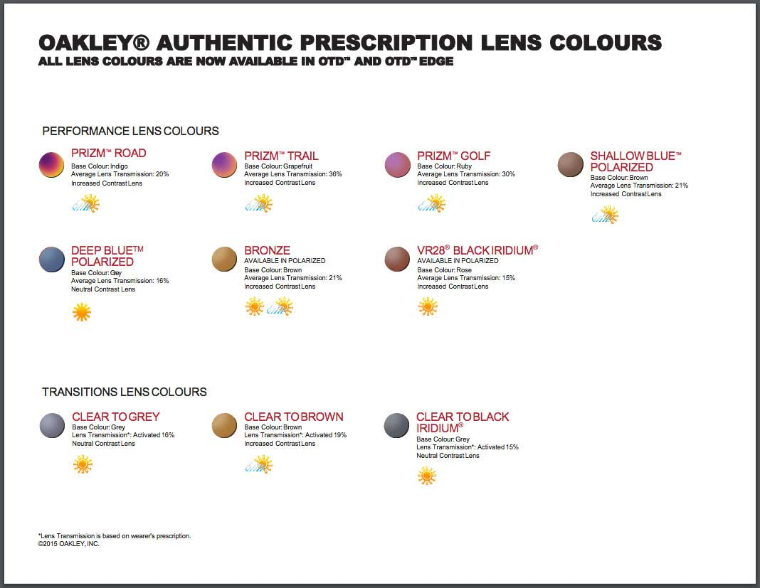 oakley lenses  Oakley Prescription Sunglasses - Oakley Prescription Lenses