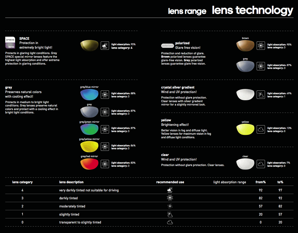 Adidas-lenses-tint-information-description